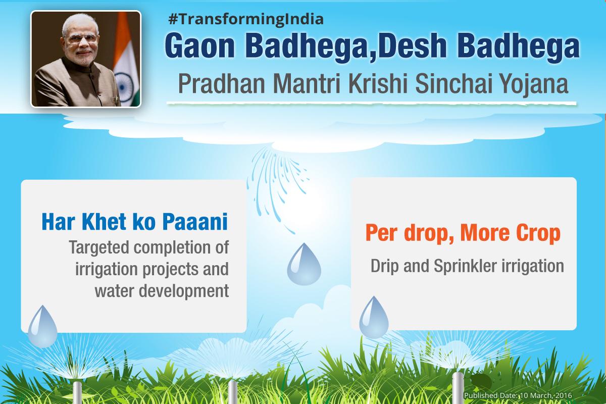 Pradhan-Mantri-Krishi-Sinchai-Yojana