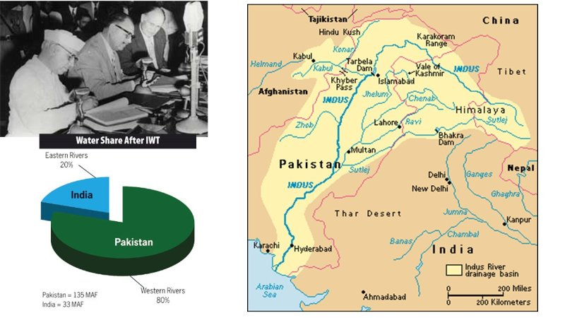 a pakistani perspective on indus water treaty history essay Home » international » indus water treaty rivers of the indus basin were in india pakistan felt its livelihood for writing an essay.