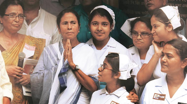 West Bengal healthcare