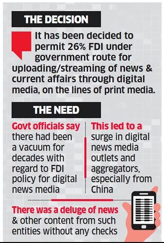 FDI Media